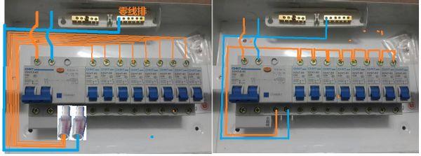 图左是标准接线,总开关用接线端子,每个分空开连一根2.5或4平方电线.