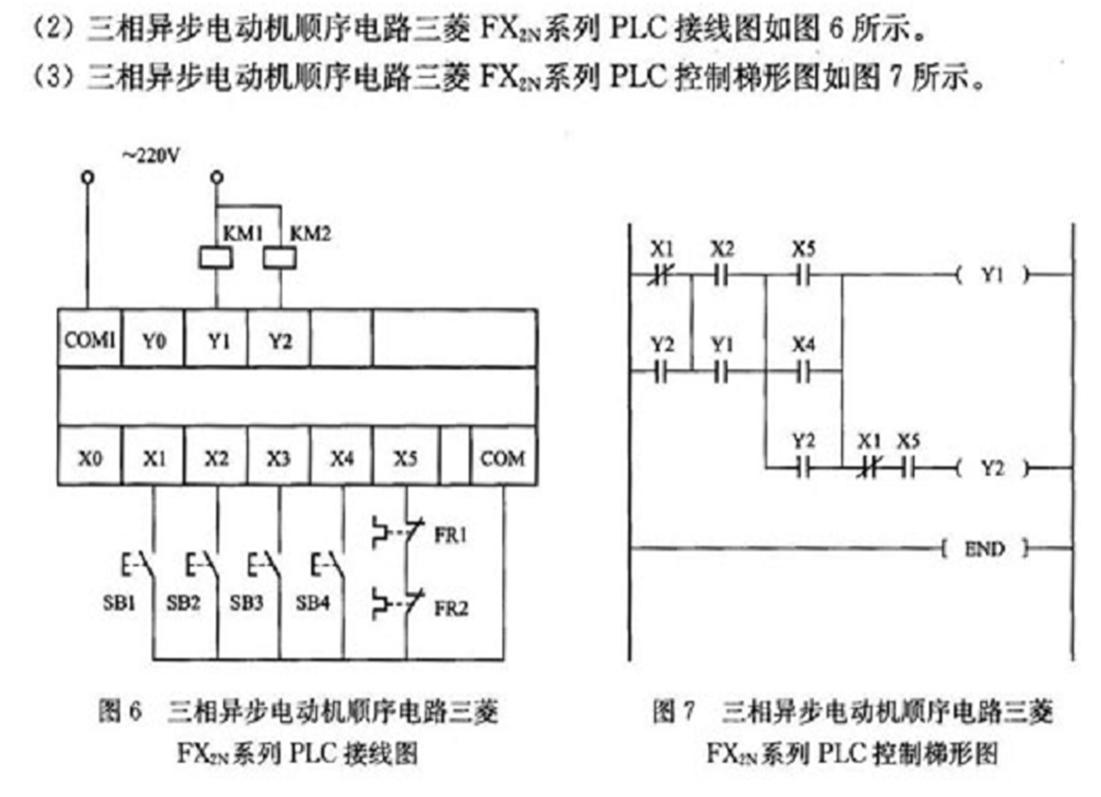 请详解三相异步电动机顺序启动逆序停止电路的三菱fx2n系列plc控制