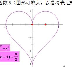 用MATLAB绘制心形钢筋挑板函数设计图图片
