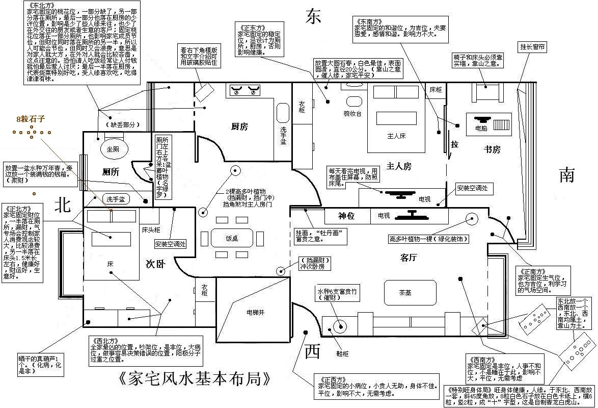 卧室与书房之间的隔断怎么设计?图片