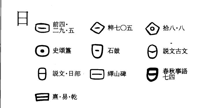 """""""日月星""""三个字的象形文字写法"""