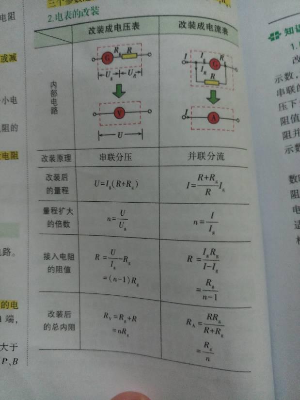 公式物理高中。这些高中推导如图!急_百度语文词语大全电学v公式图片