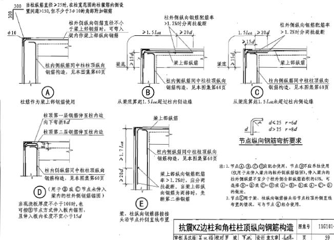 梁,板,柱钢筋验收的应注意那些节点?图片