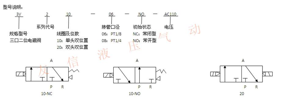 怎么认识4v310-10电磁阀常闭常开符号图片