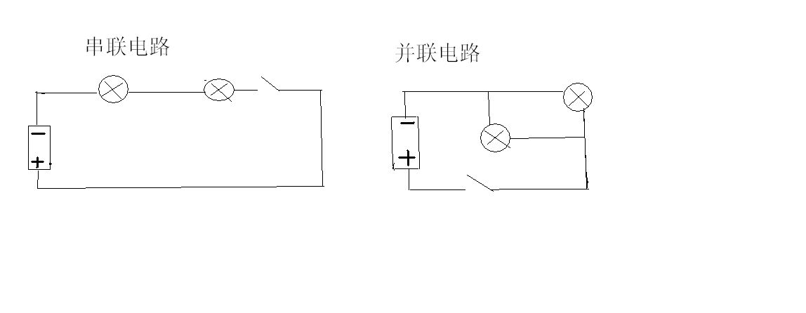 一个电池,两个灯泡,一个开关,串联和并联电路图,要图