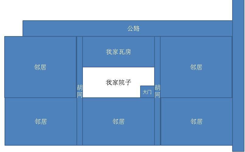 求自建出租房图纸建筑面积8*22米,位置在图纸图片提取广联达的看不到图片