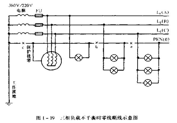 一个三相四线制供电线路中,若相电压为220v ,则电路线