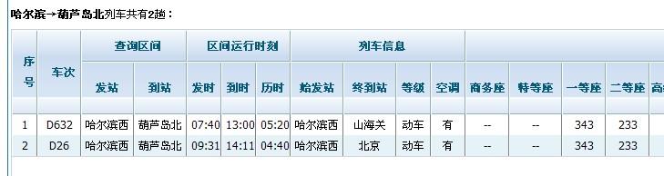 葫芦岛动车网上订票_哈尔滨到大连的动车路过葫芦岛么? 急用 !