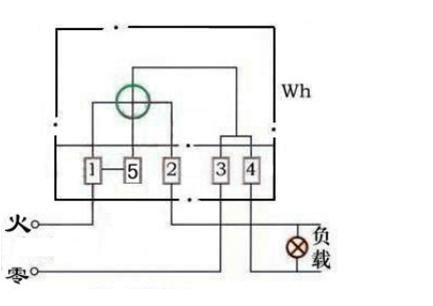 展开全部 你好,单相电表的接线一般有两种;一进一出和两进两出.