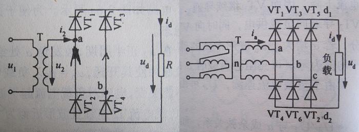 单相桥式全控整流电路中桥式是什么意思?单相半波可控图片