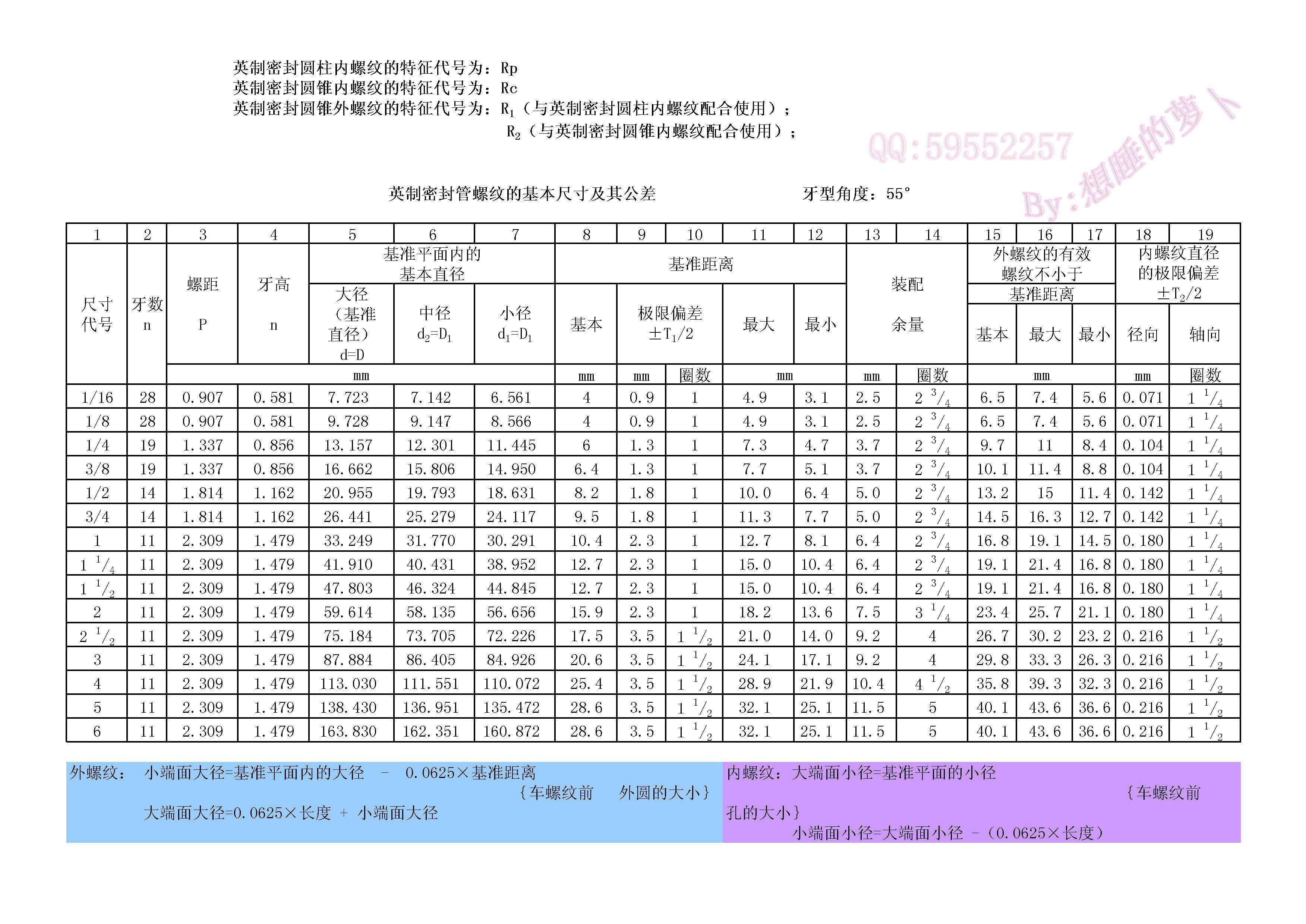 本回答被网友采纳  jinhf2007   推荐于2017-11-26 06:04:33  评论
