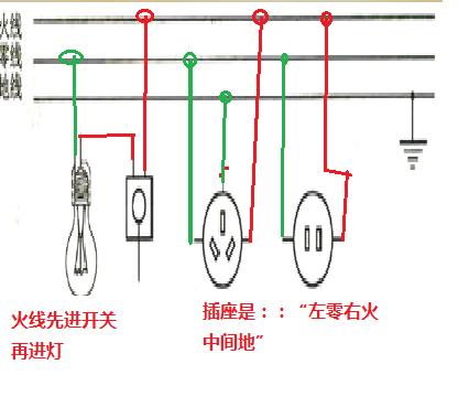 在画家庭电路时,开关与灯泡的实物图应该如何画