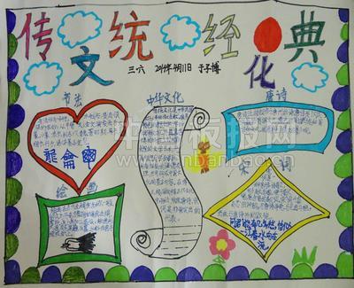 传颂中华经典文化的手抄报的资料图片
