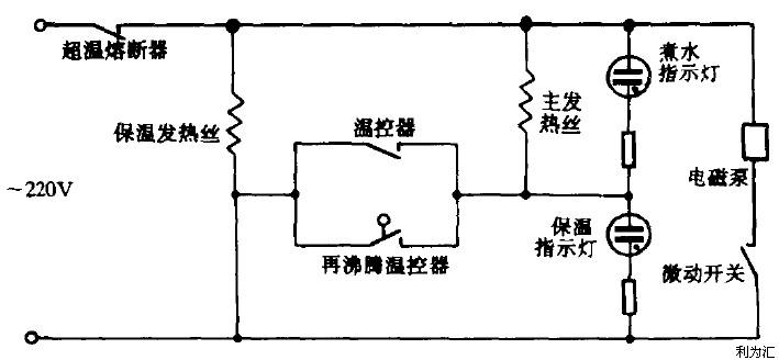 想了解一下挂烫机,求原理图,设计图,温度控制原理