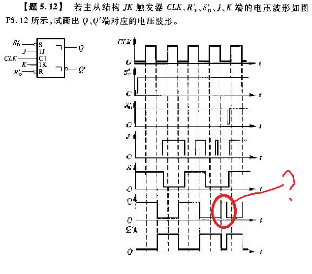 数字电路 关于jk触发器波形的一道题 急!