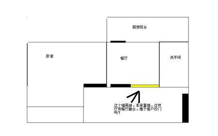 这个是大体结构,墙门去掉,直接让餐厅和厅通了,属于窗户改门么?