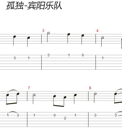 求宾阳乐队《孤独》吉他谱