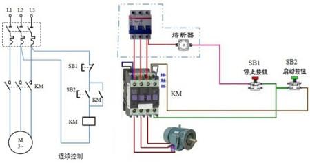 接触器,1个2个按钮的双联开关,可以做一个三相异步电动机连续启动控制