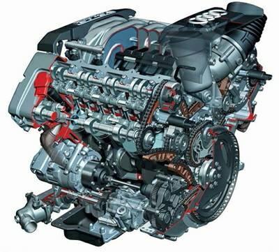奥迪a6发动机分解图