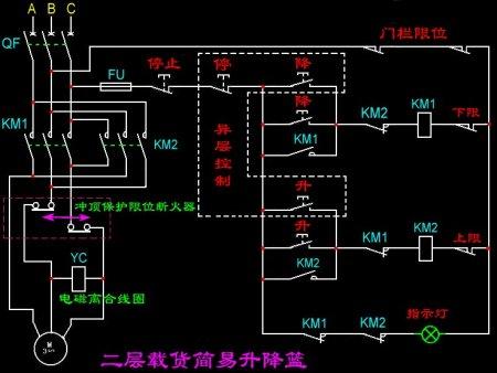 向ta提问私信ta  展开全部 动力采用卷扬机牵引的2层简易货篮控制电路图片
