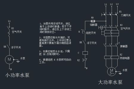 时间继电器 和2个浮漂开关控制潜水泵达到自动的目的怎么接线 最好有
