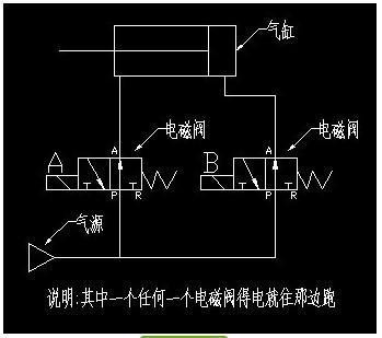 如何实现两只电磁阀控制一只双动气缸?需要增加什么配件?