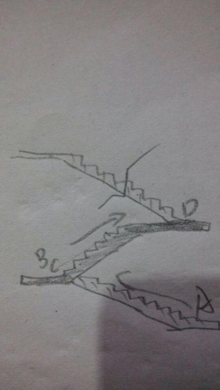 如上图,在CAD里,这个表示的是?如果是楼cad包络画怎么线图片