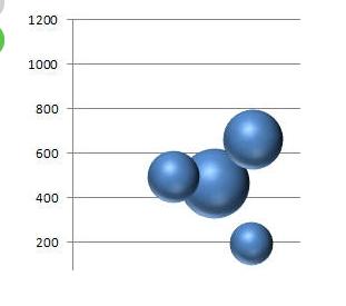 excel三维散点图的绘制_百度知道cad办能哪邢台证?图片