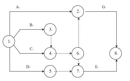 如下图所示,已知逻辑电路图及其脉冲波形c,写出q2 ,q1