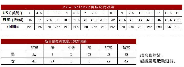 WWW_SKYSNEW_COM_new balance新百伦鞋子买大了怎么办