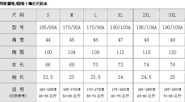 码_男:身高168体重126,穿多大码上衣,裤子,什么码的?我选