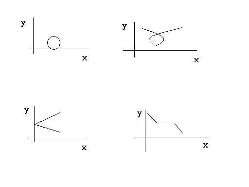 ?yf?yil?d#9??9??9f?x?_一个函数f(x,y)什么时候对x求偏导和对y求偏导相等呢?