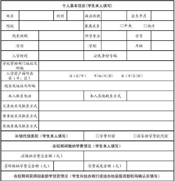 高校助学贷款申请表_《应征男青年网上报名登记表》,《高校在校生应征入伍学费补偿 ...