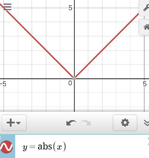 若x>2, 则x>1的逆否命题