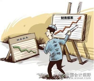 财务风险识别的分类