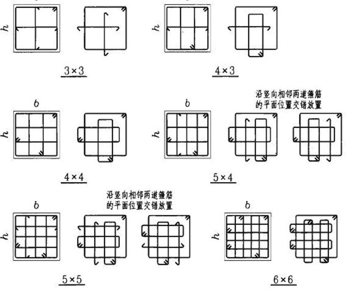 一根筋的意思_箍筋组合形式是依照什么来命名的,比如5*5是什么意思?_百度知道