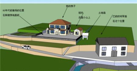 乡下建房子风水