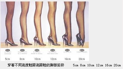 女生穿十厘米高跟鞋站多長時間會累?圖片