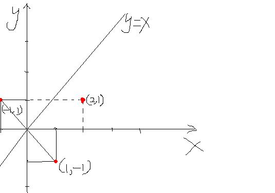 �9��f-:##�.#�il�f-:`d��)�.�9aj:(�9/d�f�x�_我要提已知y=f(x)经过图像点(2,1)则y=f(x+3)的反函数