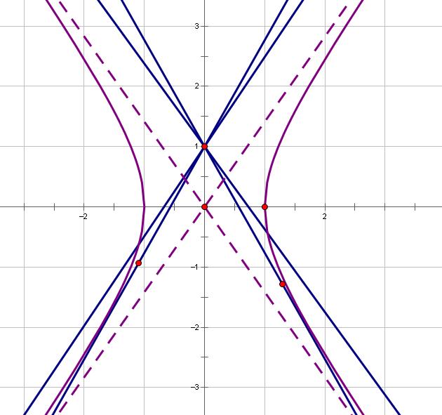双曲线图片_关于双曲线的与直线的位置关系_百度知道
