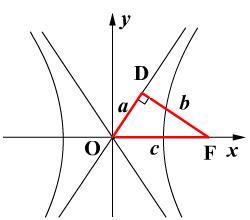 双曲线图片_双曲线a b c是什么? 用图片表达~_百度知道