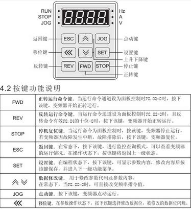 kewo变频器参数设置