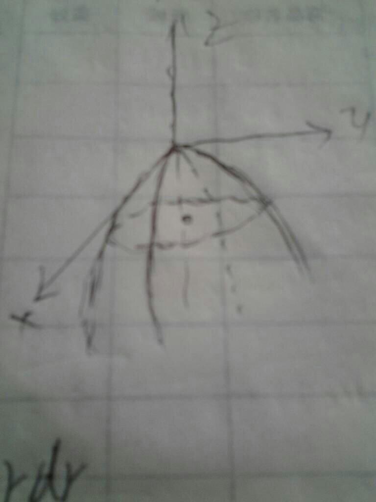空间直角坐标系方程