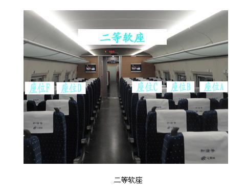 动车组一等座座位_动车二等座座位是怎么安排的?03D号和04A号是不是在一起的呢 ...