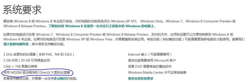 """采用WDDM 驱动程序的DirectX 9 图形处理器""""是什么意思??_百度知道"""