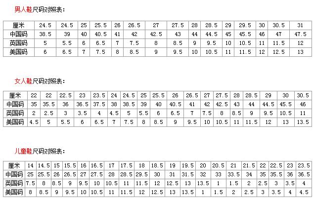 中英美鞋码对照表