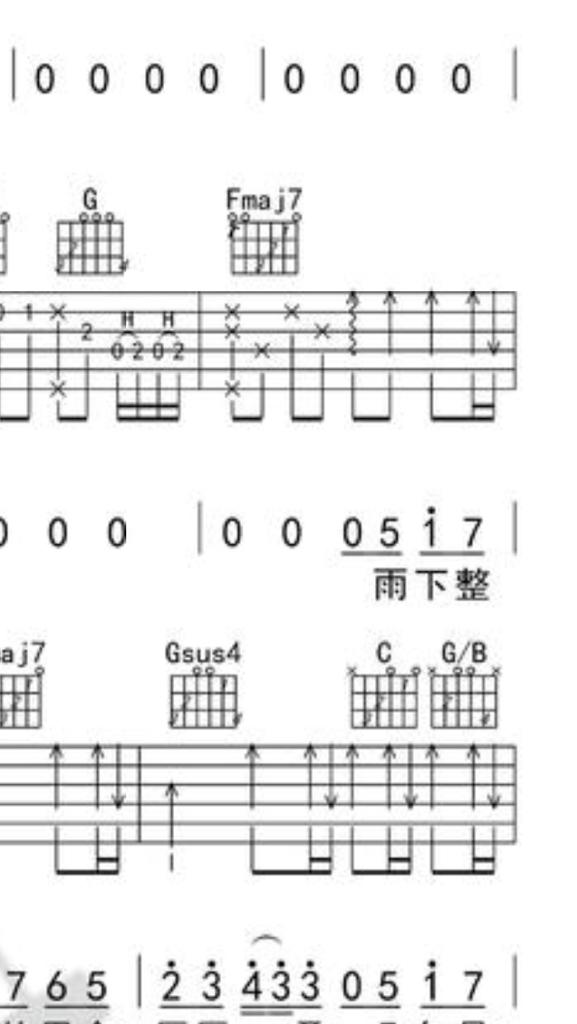请问fmaj7和弦按不了怎么办