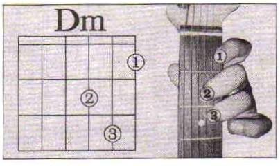 吉他dm和弦_吉他C大调的Dm和弦的按法???_百度知道