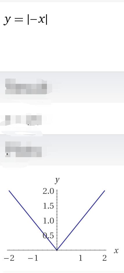 小学教师�y.i�f�x�_函数f(x)=i-xi的图像长什么样的?y=i-x+2i呢