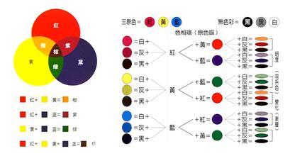 12颜色种类大全